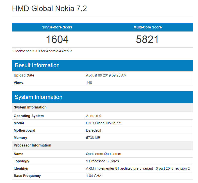 Nokia 7.2 attends Geekbench equipped with Snapdragon 660 1